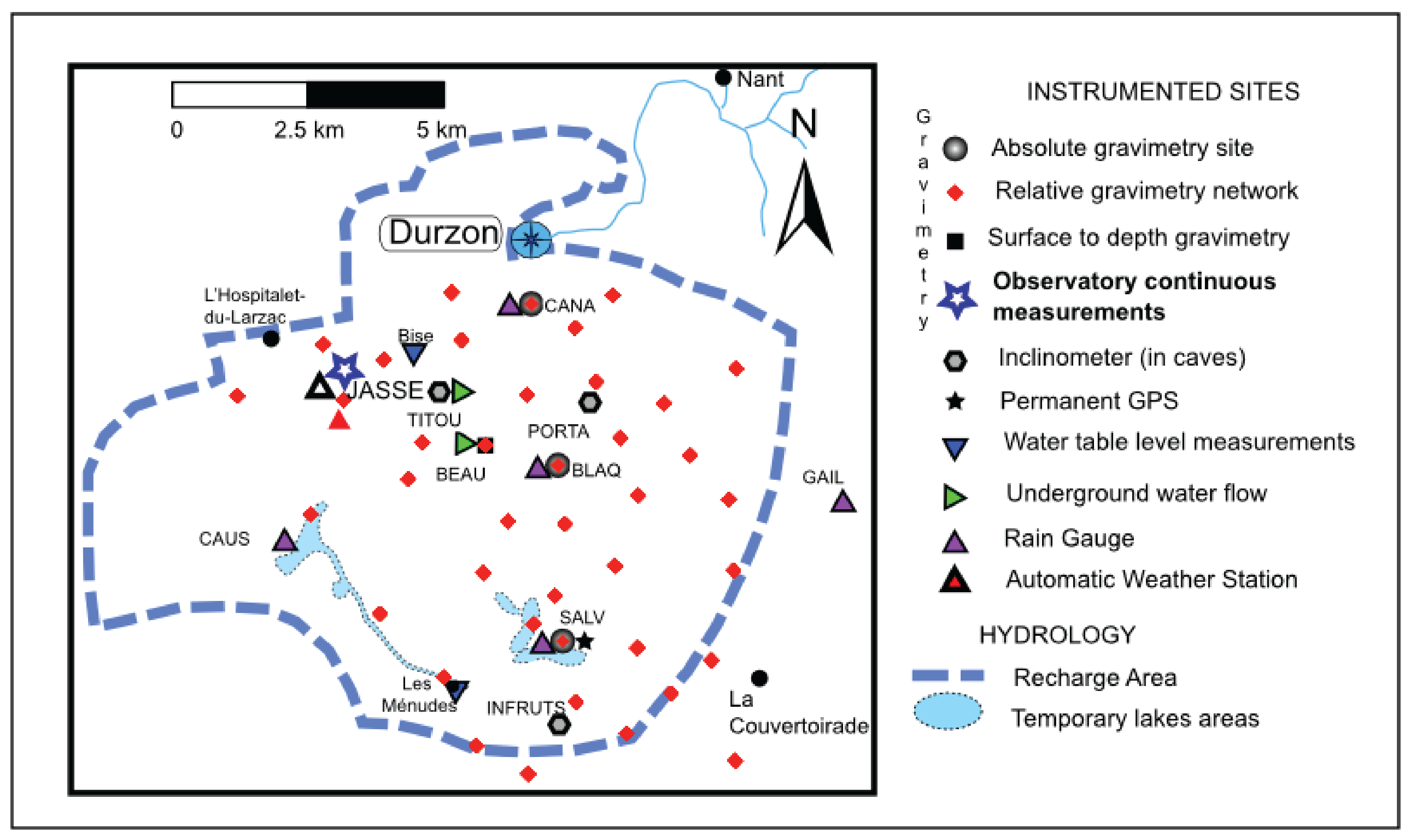 "Figure 1: All temporary and permanent observation sites, on the ground or in situ: rain gauges (purple triangles); pressure sensors (blue triangles: Menudes borehole -40 m; Bise sinkhole -150 m), meteorological stations (PTU) and GPS receivers (SALV), water-stage recorder (Durzon Spring); the dotted circle indicates the approximate position of the gravimetric and geophysical experiments proposed for the Hydrokarst G2 Project (ANR ""White Program 2008"" Project). Relative and absolute gravimetric observations: CG5, FG5, and Gphone; SALV, BLAQ, and CANA stations; CG5 in situ ""vertical"" differential gravimetric observations (Baumelles sinkhole); CG5 and A10 relative gravimetric network (red dots); tiltmeter observations (gray circles: Titou, Infruts, and Portalerie (PORTA) sinkholes); in situ flowmeters (Titou and Baumelle sinkholes)."