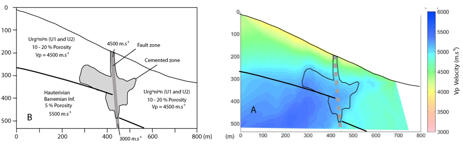 Figure 1: Seismics, INTERIMAGES 2006 Experiment (after Maufroy et al., submitted)